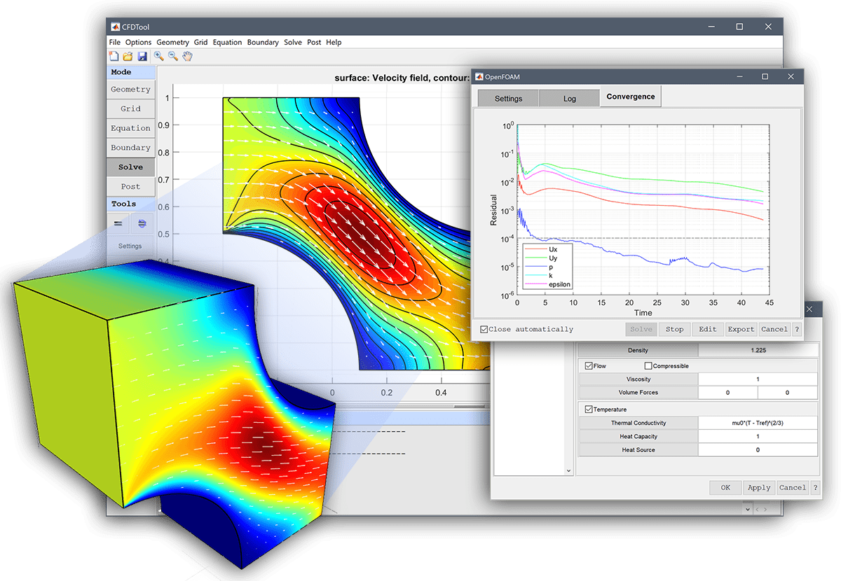 CFDTool - CFD Simulation Made Easy